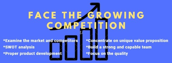 Face the growing competition