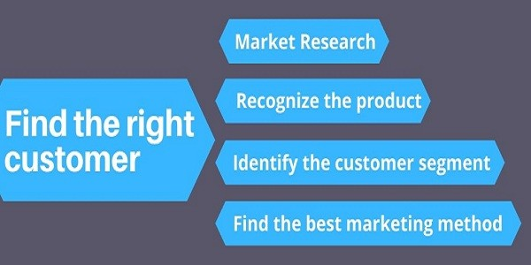 Find the right customer